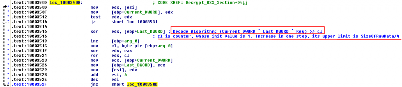 Ursnif variant found using mouse movement for decryption and evasion