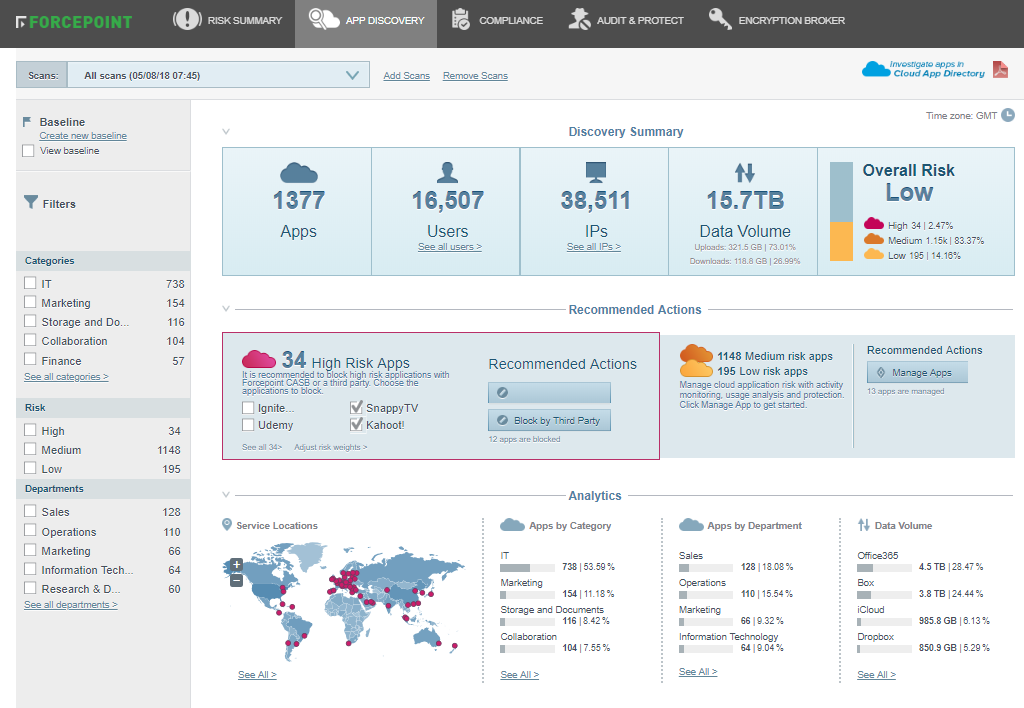 Visibilidade e controle uniformes sobre Office 365 e todos os outros apps SaaS