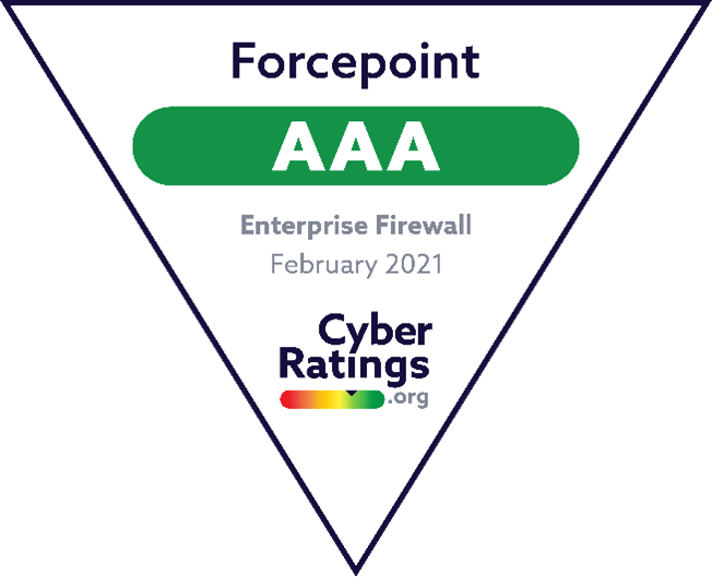 CyberRatings.org - AAA rating for Forcepoint NGFW