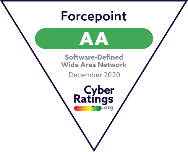 CyberRatings.org - AA rating for Forcepoint SD-WAN