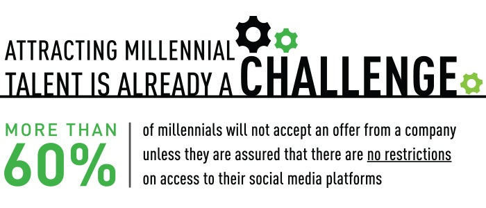Attracting Millennial Talent is a Challenge