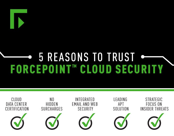 Award-Winning Cloud Security With No Surprises | Forcepoint