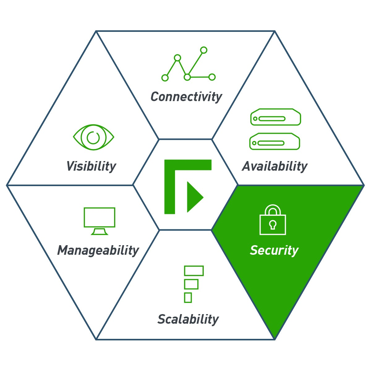 Unrivaled Security | Forcepoint