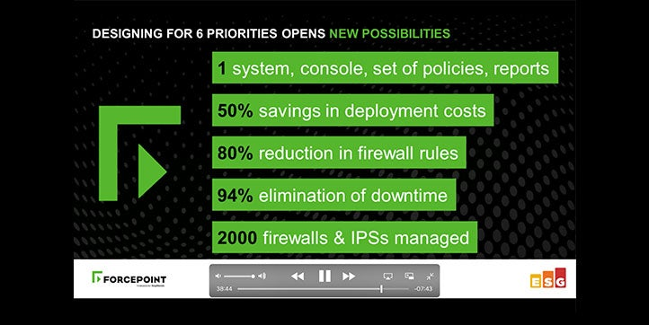 6 IT Priorities for Your Digital Transformation