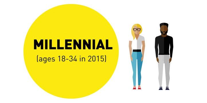 Millenial Rising