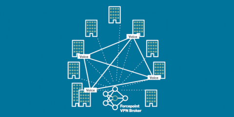 Most Effective Ways to Connect Remote Branches in the Cloud