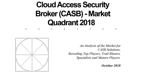 The Radicati Group Recognizes Forcepoint as a Top Player in its Cloud Access Security Broker (CASB) –  Market Quadrant