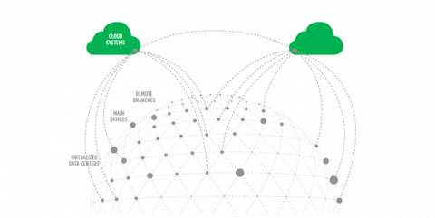 Forcepoint Intrusion Prevention System