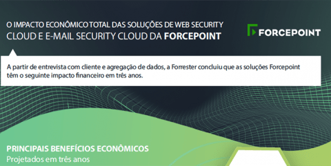 O impacto econômico total das soluções de Web Security Cloud e E-mail Security Cloud da Forcepoint