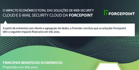 O impacto econômico total das soluções de Web Security Cloud e E-mail Security Cloud da Forcepoint