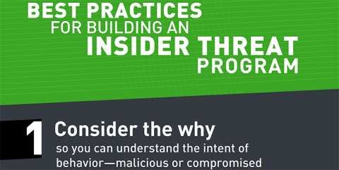Best Practices for Building an Insider Threat Program