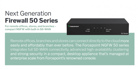 Next Generation Firewall 50 Series