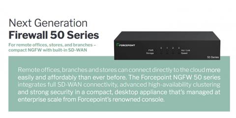 Next Generation Firewall 50 Series
