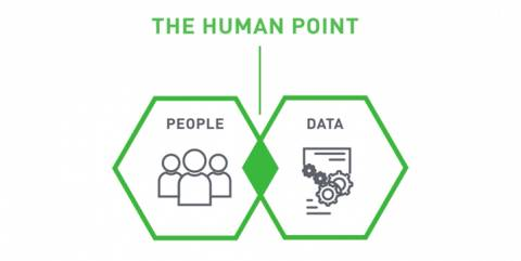 The Human Point and Human-Centric Security