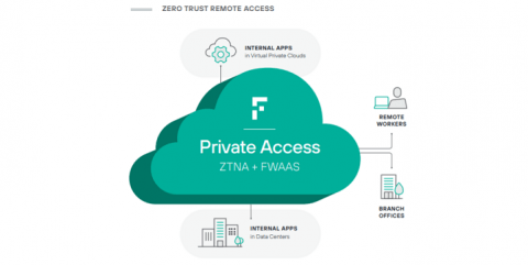 Zero Trust Network Access: Remote Access to Internal Applications solution brief