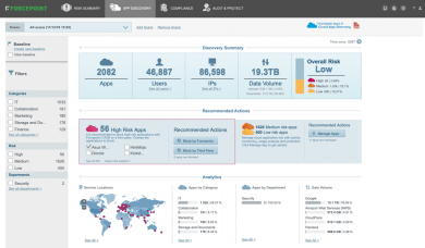 All device types and cloud apps are covered