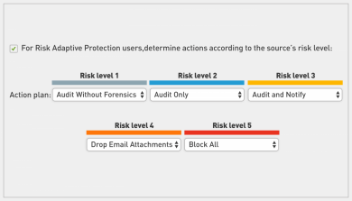 Automate policy enforcement