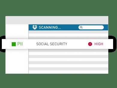 Inventaire de toutes les données personnelles que vous traitez ou contrôlez
