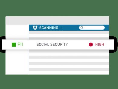 Erfassen Sie alle personenbezogenen Daten, die Sie kontrollieren oder verarbeiten