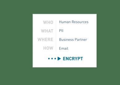 Mapeie, administre e controle os fluxos de dados pessoais — não importa onde estejam