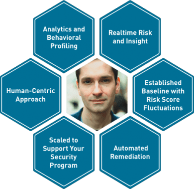 Identify risk early + automate your policy enforcement